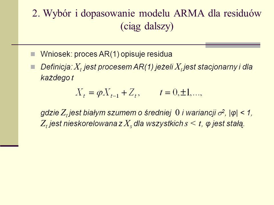 2. Wybór i dopasowanie modelu ARMA dla residuów (ciąg dalszy)