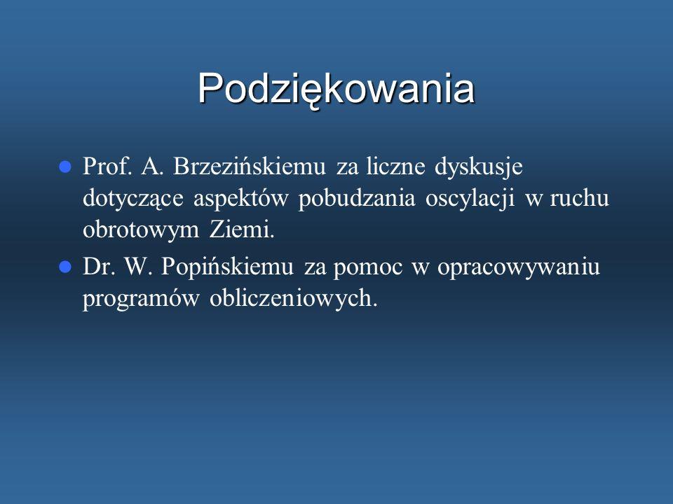 Podziękowania Prof. A. Brzezińskiemu za liczne dyskusje dotyczące aspektów pobudzania oscylacji w ruchu obrotowym Ziemi.