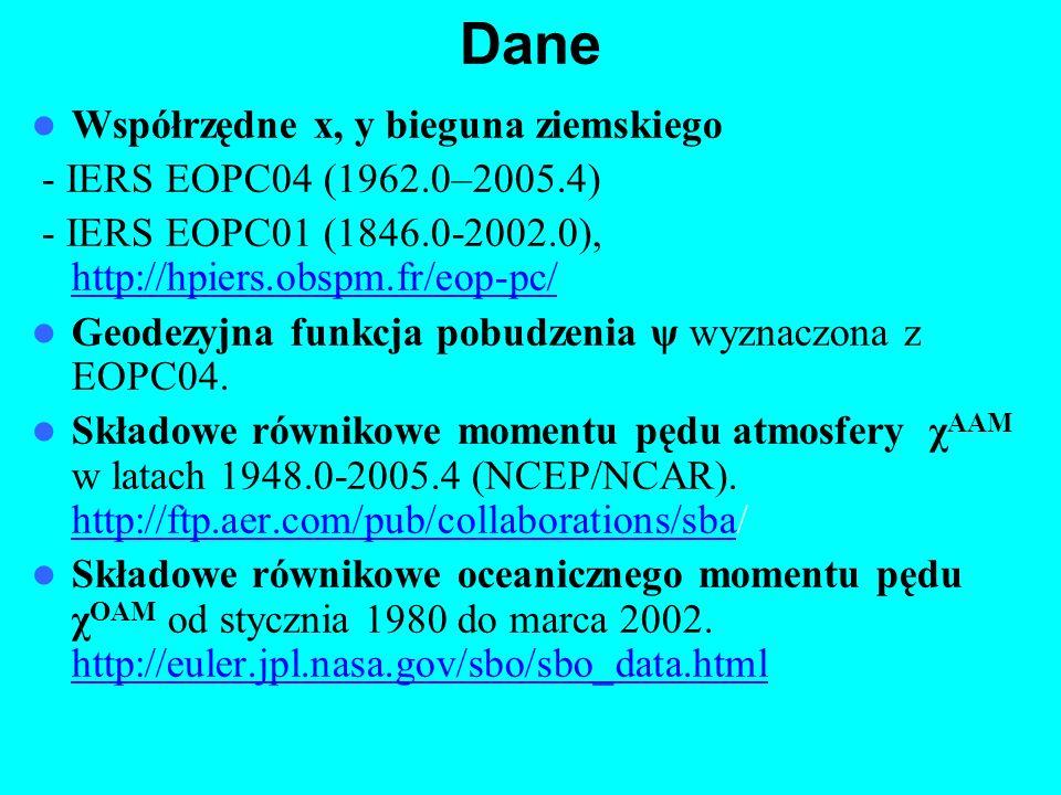 Dane Współrzędne x, y bieguna ziemskiego - IERS EOPC04 (1962.0–2005.4)
