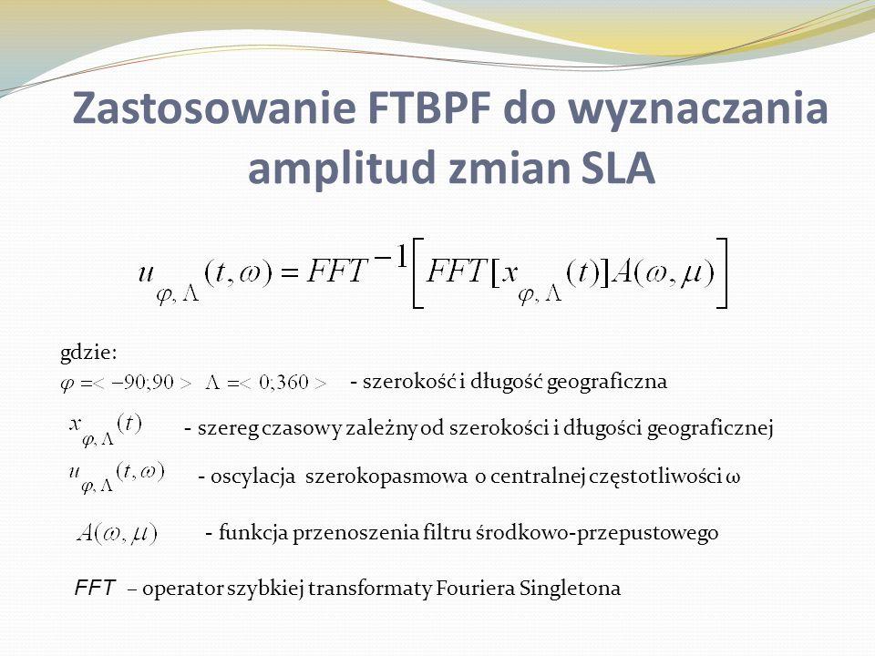 Zastosowanie FTBPF do wyznaczania amplitud zmian SLA