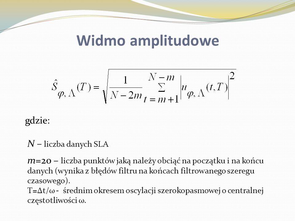 Widmo amplitudowe gdzie: N – liczba danych SLA
