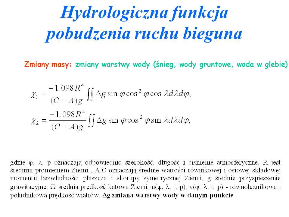 Hydrologiczna funkcja pobudzenia ruchu bieguna