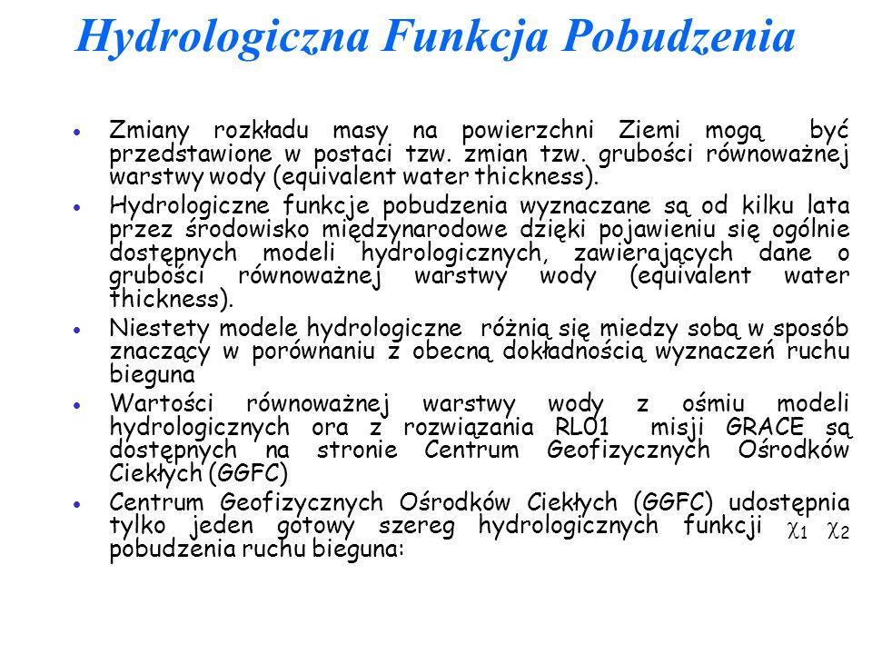 Hydrologiczna Funkcja Pobudzenia