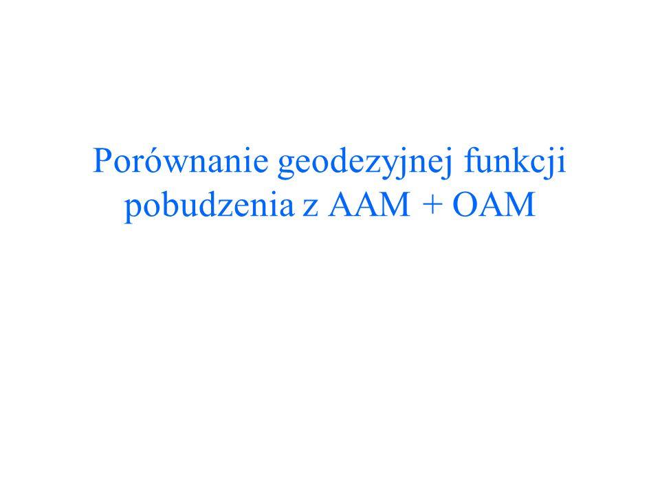 Porównanie geodezyjnej funkcji pobudzenia z AAM + OAM