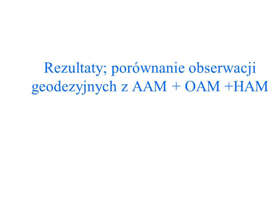 Rezultaty; porównanie obserwacji geodezyjnych z AAM + OAM +HAM
