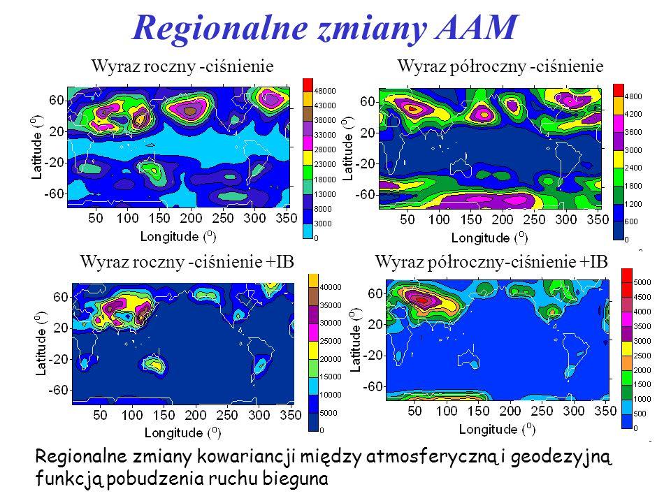 Regionalne zmiany AAM Wyraz roczny -ciśnienie