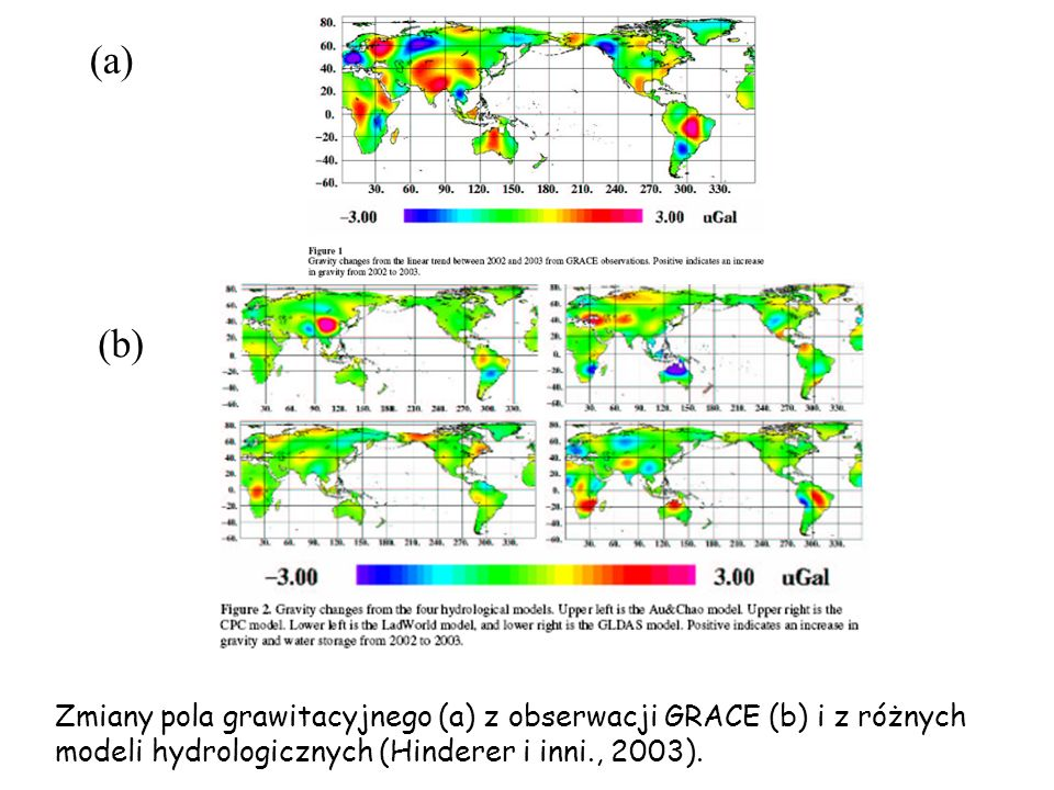 (a) (b) Zmiany pola grawitacyjnego (a) z obserwacji GRACE (b) i z różnych modeli hydrologicznych (Hinderer i inni., 2003).