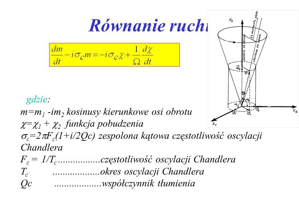 Równanie ruchu gdzie: m=m1 -im2 kosinusy kierunkowe osi obrotu