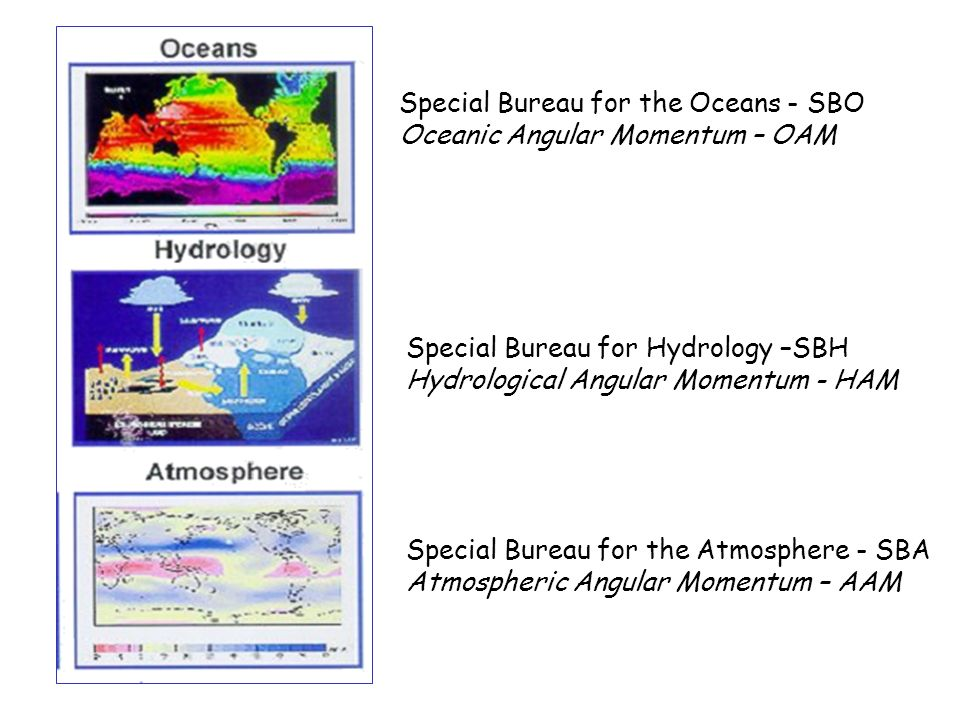 Special Bureau for the Oceans - SBO