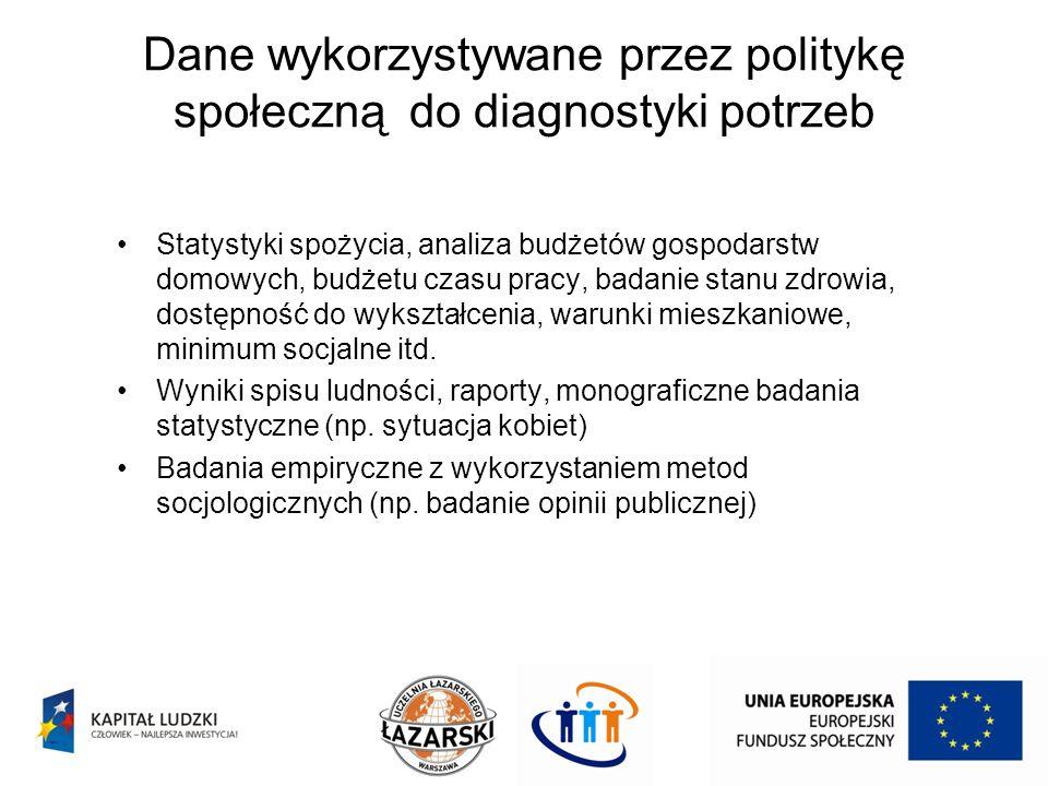 Dane wykorzystywane przez politykę społeczną do diagnostyki potrzeb