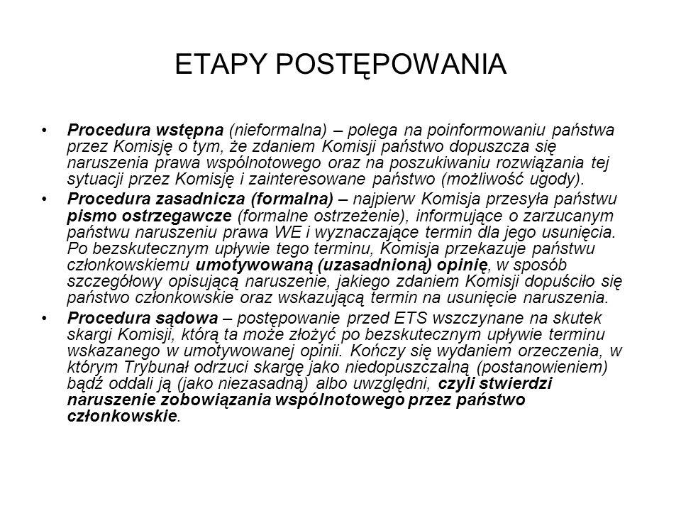ETAPY POSTĘPOWANIA