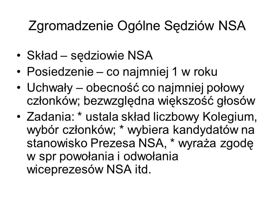 Zgromadzenie Ogólne Sędziów NSA