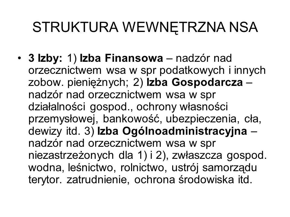 STRUKTURA WEWNĘTRZNA NSA