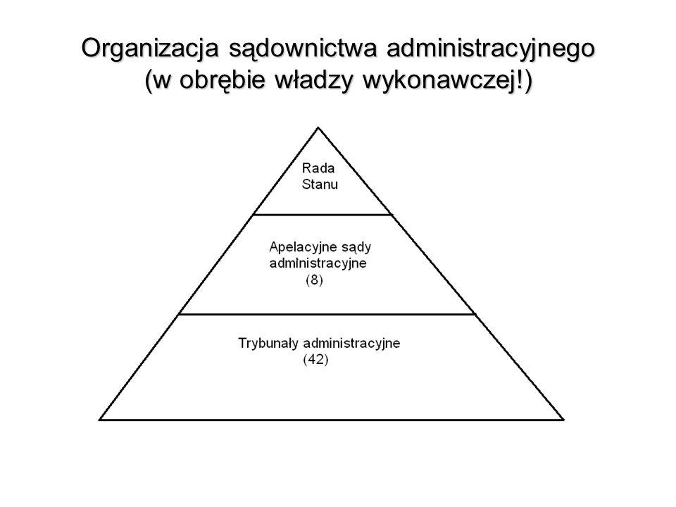 Organizacja sądownictwa administracyjnego (w obrębie władzy wykonawczej!)