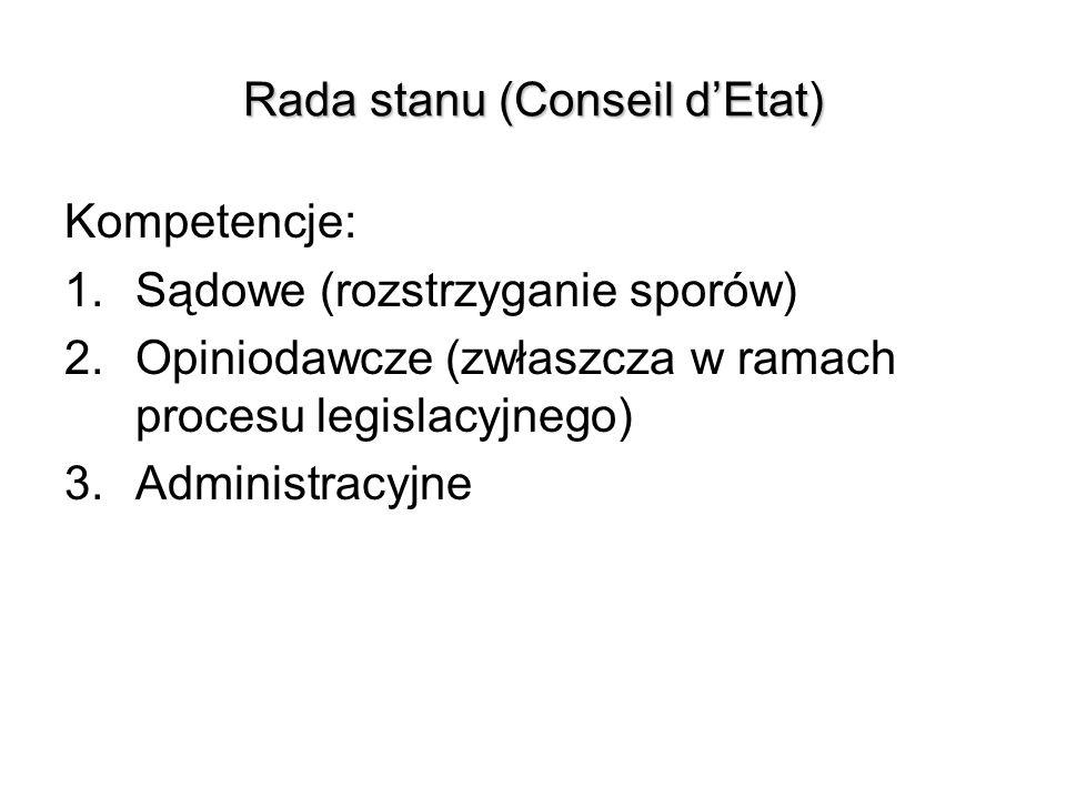 Rada stanu (Conseil d'Etat)
