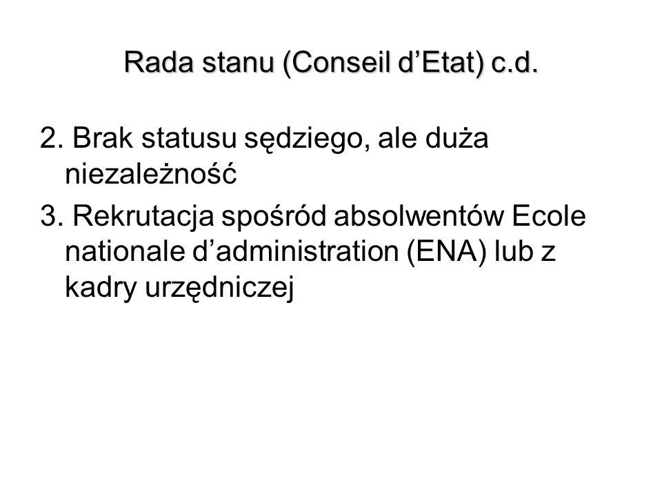 Rada stanu (Conseil d'Etat) c.d.