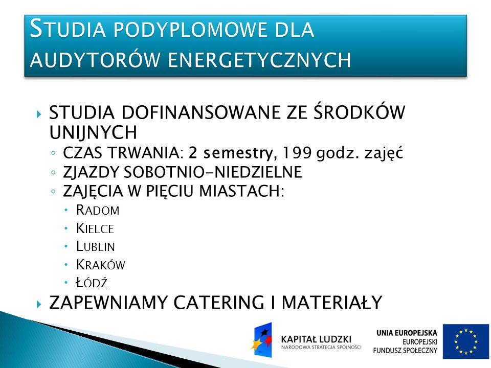 Studia podyplomowe dla audytorów energetycznych