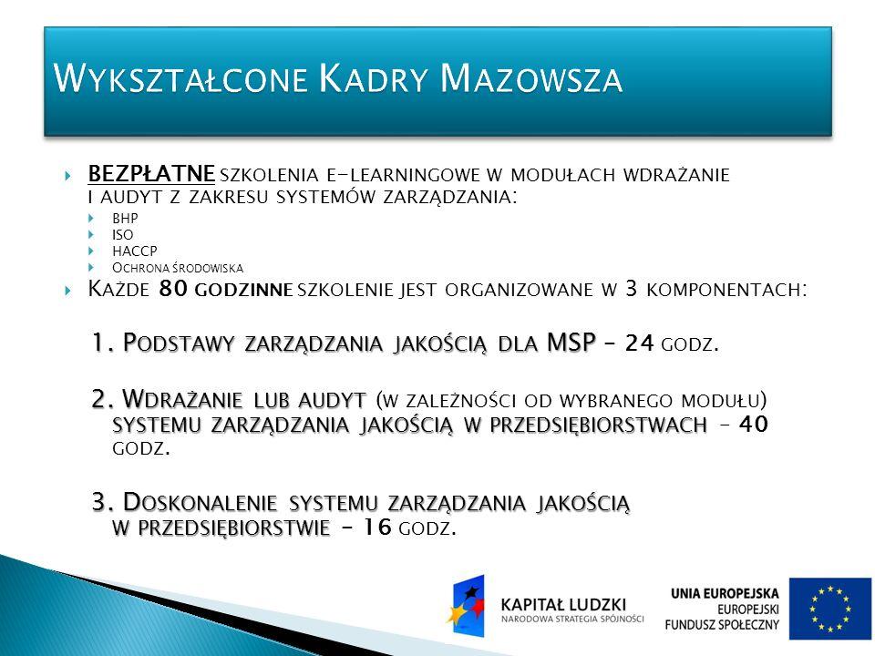Wykształcone Kadry Mazowsza