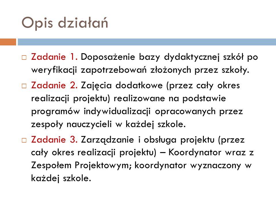 Opis działań Zadanie 1. Doposażenie bazy dydaktycznej szkół po weryfikacji zapotrzebowań złożonych przez szkoły.