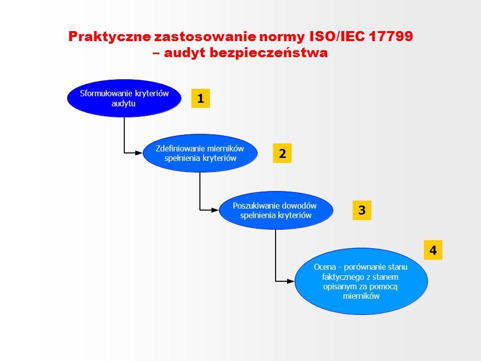 Praktyczne zastosowanie normy ISO/IEC 17799 – audyt bezpieczeństwa