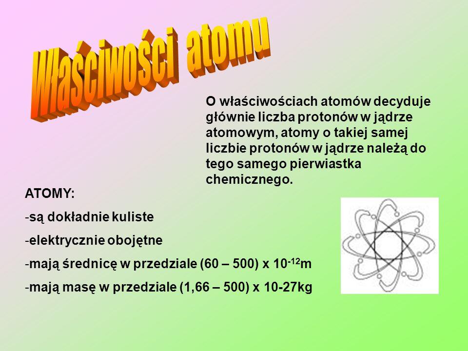 Właściwości atomu