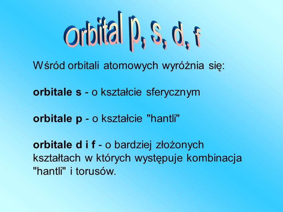 Orbital p, s, d, f Wśród orbitali atomowych wyróżnia się: