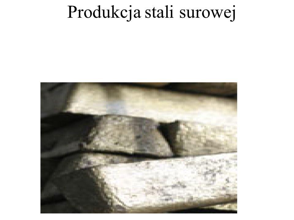 Produkcja stali surowej
