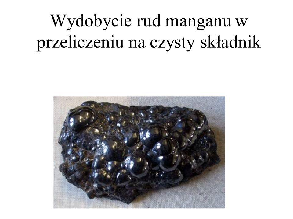 Wydobycie rud manganu w przeliczeniu na czysty składnik