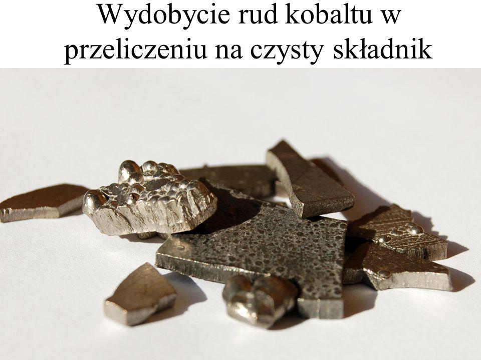 Wydobycie rud kobaltu w przeliczeniu na czysty składnik