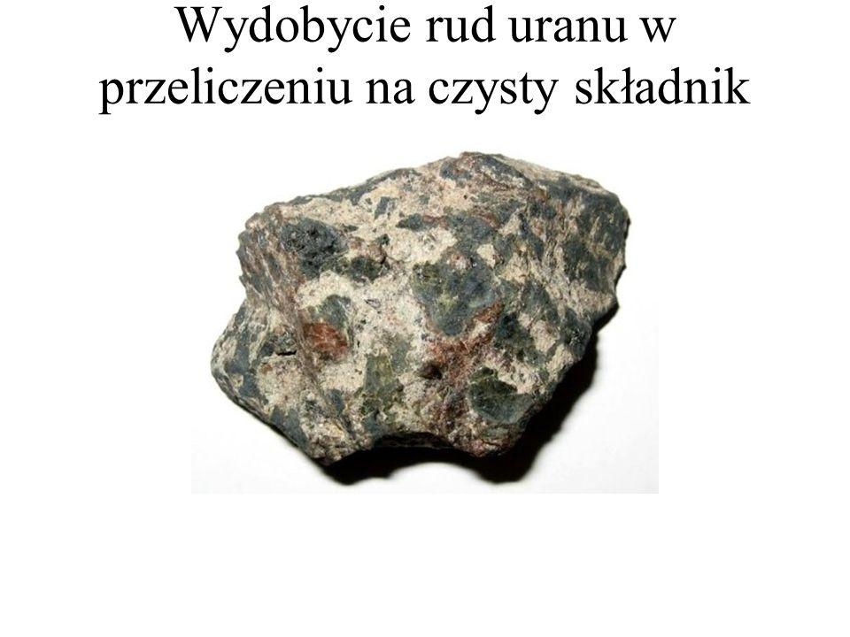 Wydobycie rud uranu w przeliczeniu na czysty składnik