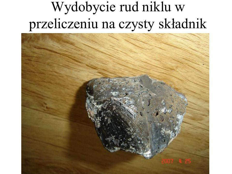 Wydobycie rud niklu w przeliczeniu na czysty składnik