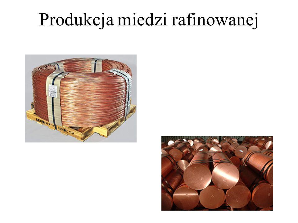 Produkcja miedzi rafinowanej