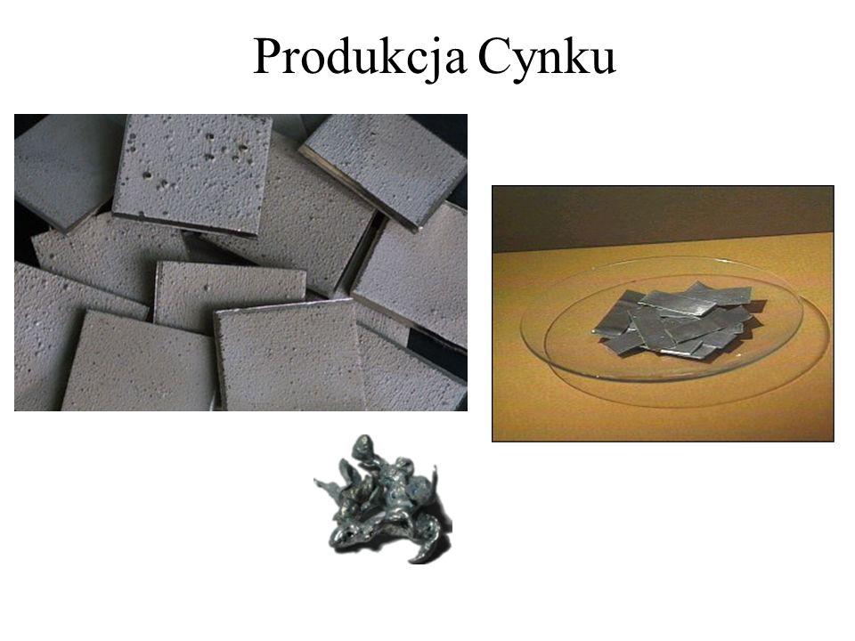 Produkcja Cynku