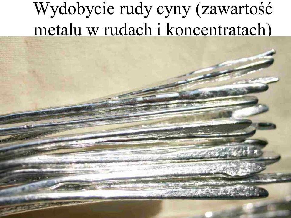 Wydobycie rudy cyny (zawartość metalu w rudach i koncentratach)