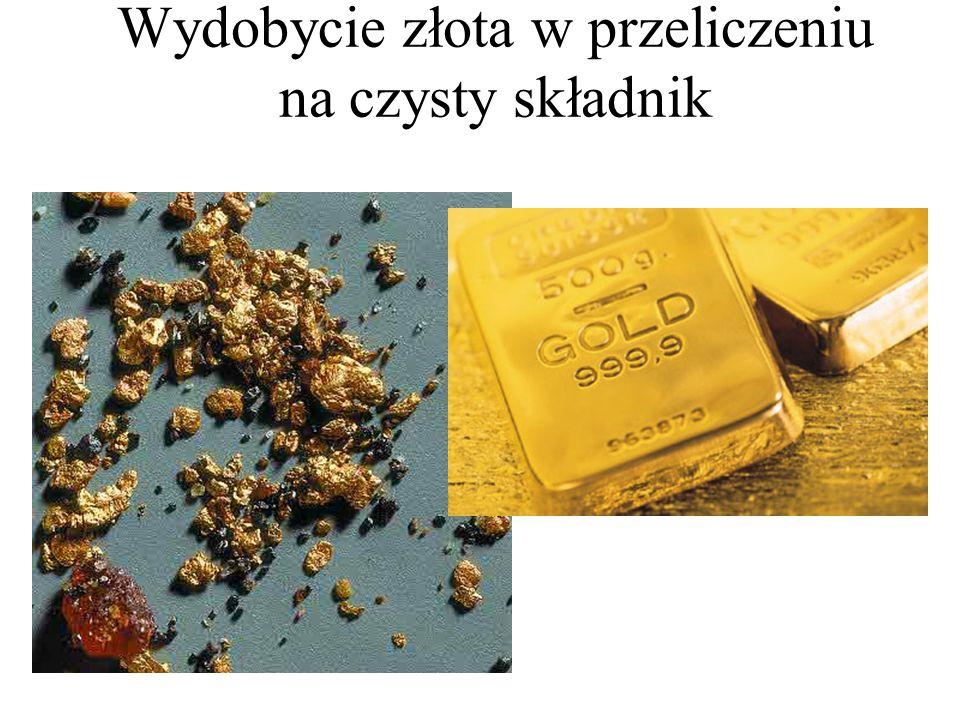 Wydobycie złota w przeliczeniu na czysty składnik