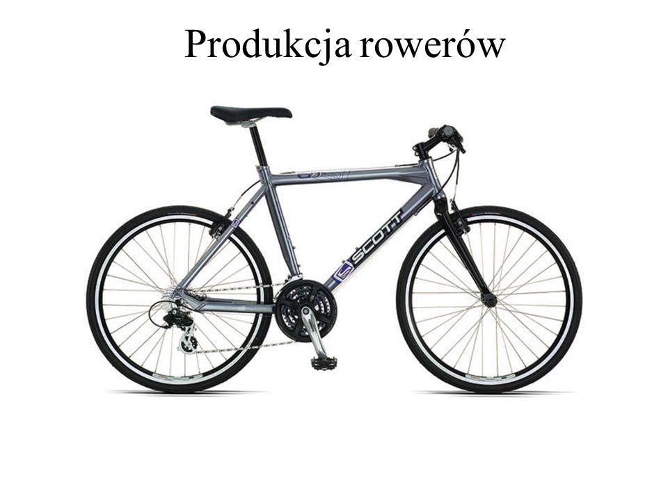 Produkcja rowerów
