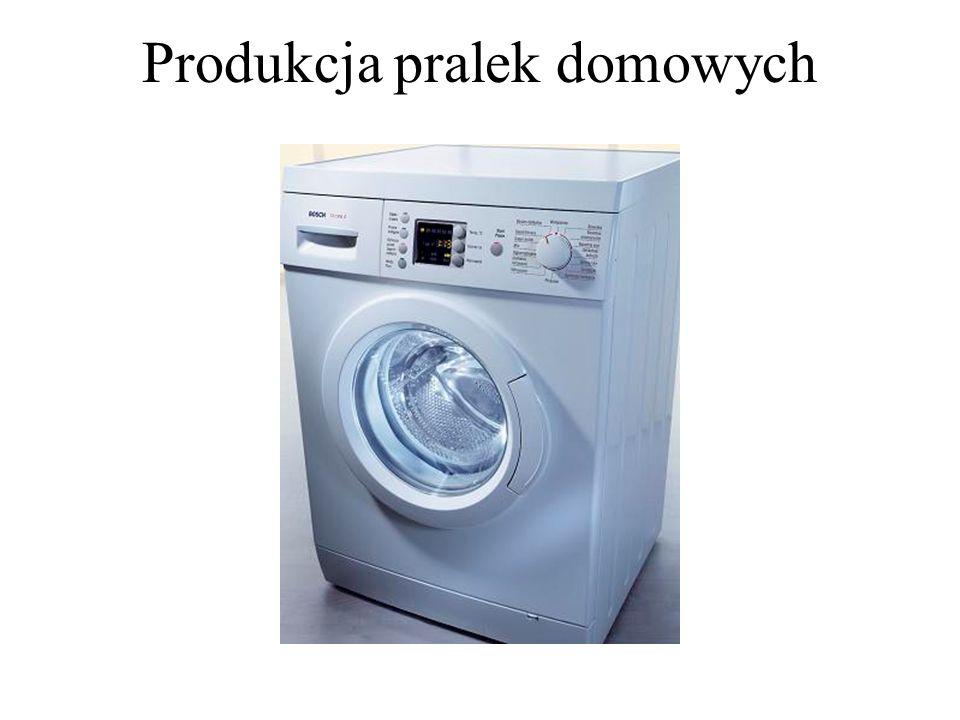 Produkcja pralek domowych