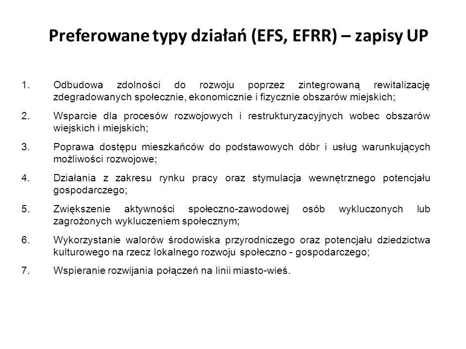 Preferowane typy działań (EFS, EFRR) – zapisy UP