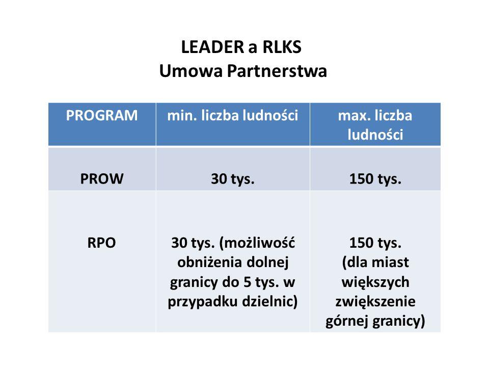 LEADER a RLKS Umowa Partnerstwa