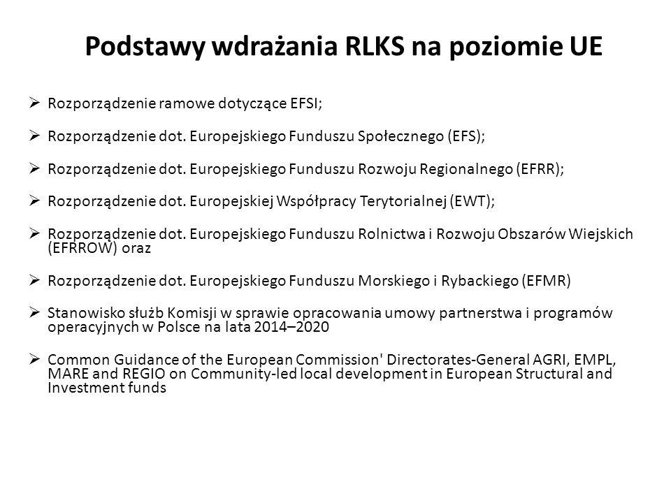 Podstawy wdrażania RLKS na poziomie UE