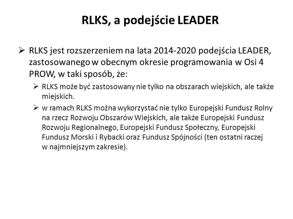 RLKS, a podejście LEADER