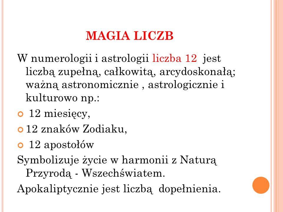 MAGIA LICZB