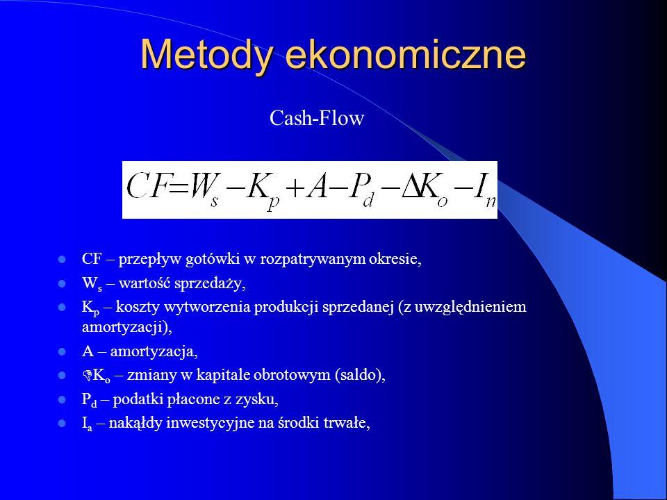 Metody ekonomiczne Cash-Flow