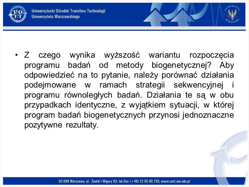 Z czego wynika wyższość wariantu rozpoczęcia programu badań od metody biogenetycznej.