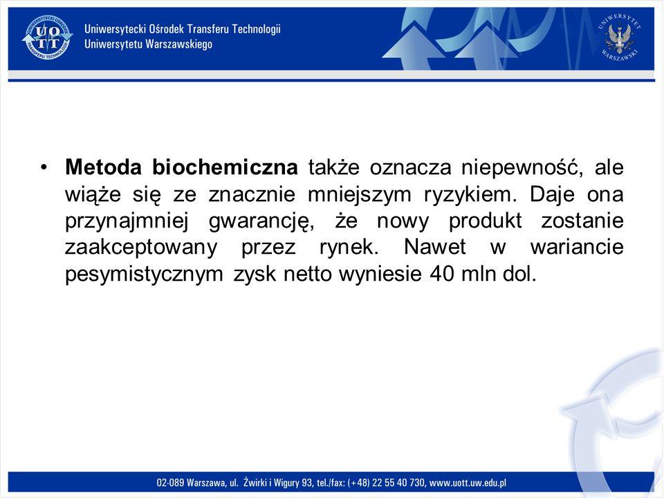 Metoda biochemiczna także oznacza niepewność, ale wiąże się ze znacznie mniejszym ryzykiem.