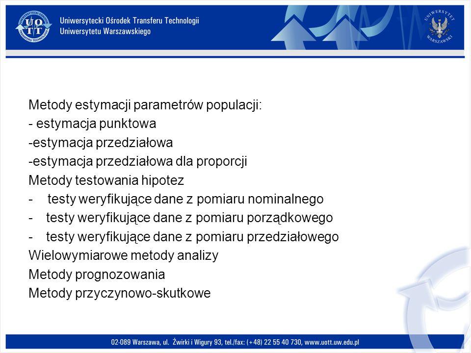 Metody estymacji parametrów populacji: