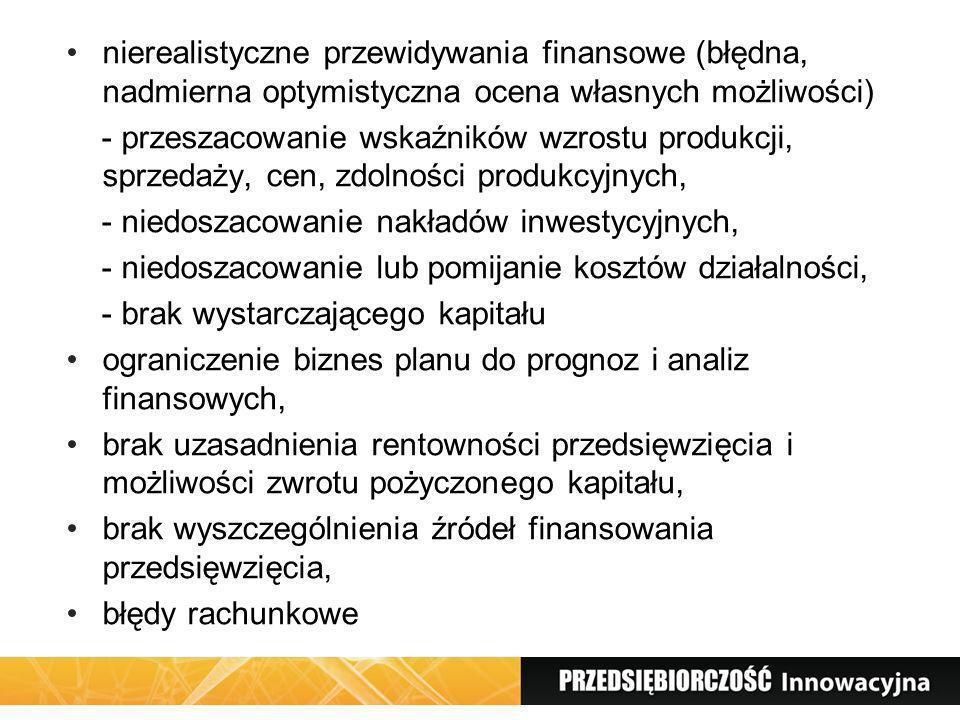 nierealistyczne przewidywania finansowe (błędna, nadmierna optymistyczna ocena własnych możliwości)