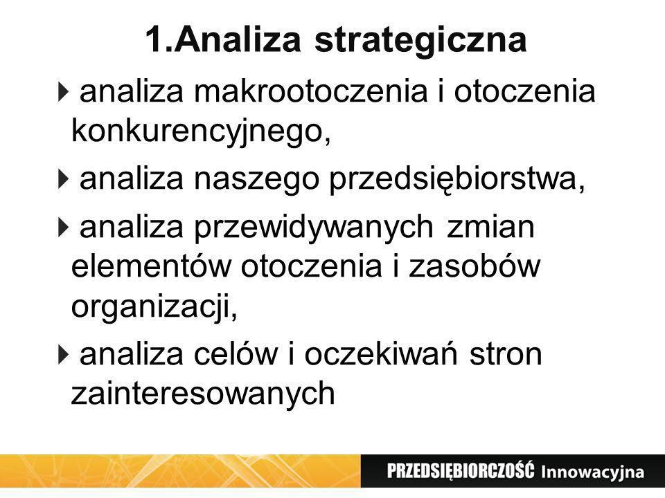 1.Analiza strategiczna analiza makrootoczenia i otoczenia konkurencyjnego, analiza naszego przedsiębiorstwa,
