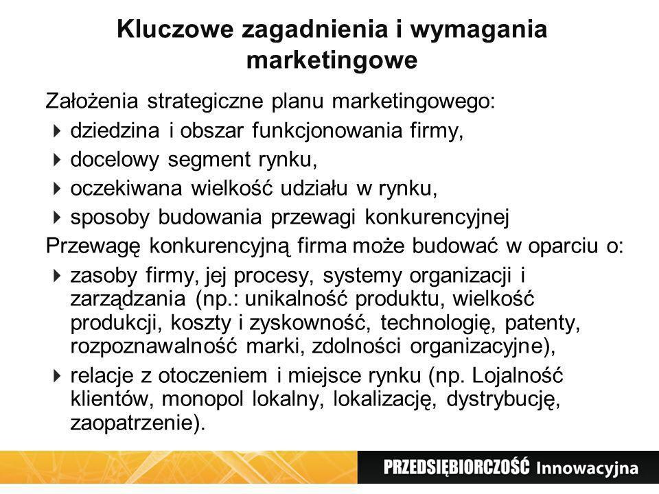 Kluczowe zagadnienia i wymagania marketingowe