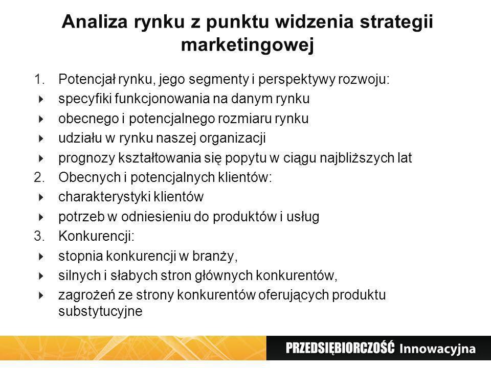 Analiza rynku z punktu widzenia strategii marketingowej